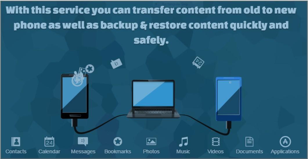 Kuva 1. Piceaswitch siirtää käyttöjärjestelmästä riippumatta matkapuhelimen sisällön toiseen matkapuhelimeen tai muistitikulle.