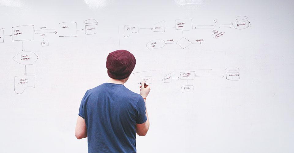 Characteristics of agile innovation