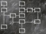 Kone- ja tuotantotekniikan ammatillisten opettajien uranaikaisen osaamisen kehittäminen