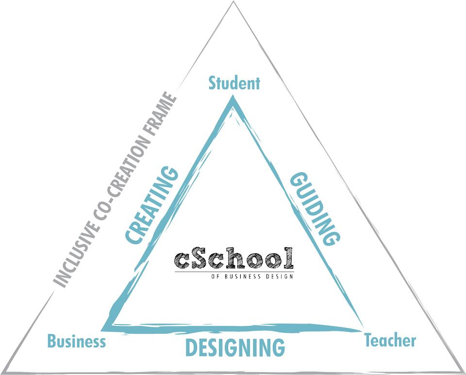 cSchool triangle