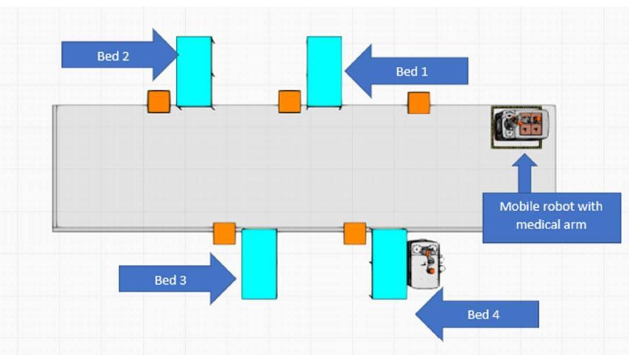 bed arragements in rehabilitation center