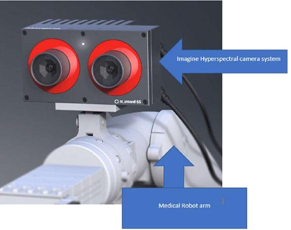 Illustration of concept idea with continuously operating the hyperspectral camera with a medical robot arm